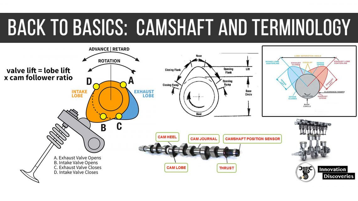 Back To Basics: Camshaft and Terminology
