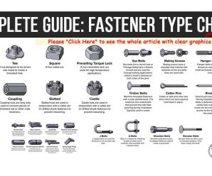 Complete Guide: Fastener Type Chart