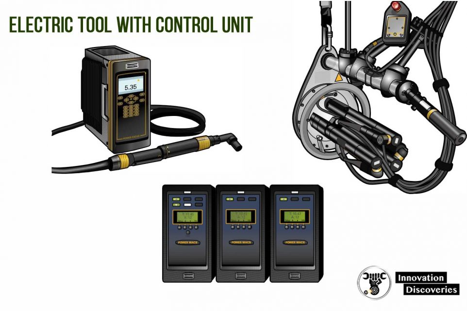 Electric tool with control unit