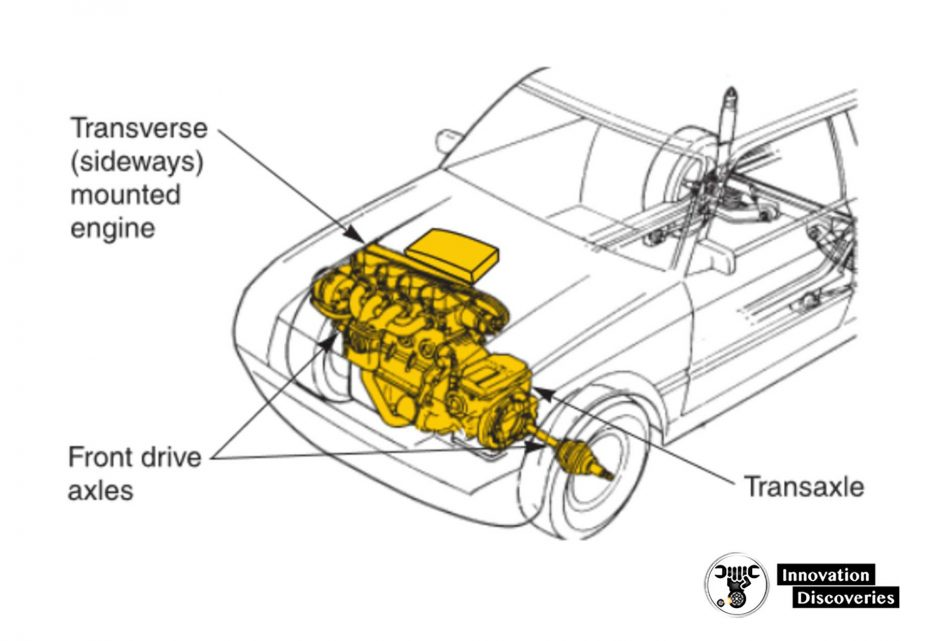 Front-wheel-drive-vehicles-do-not-have-a-drive-shaft-or-a-rear-drive-axle-assembly. The complete drive train is in the front of the vehicle