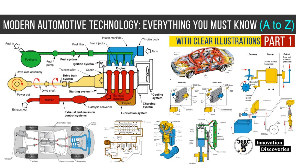 Modern Automotive Technology: Everything You Must Know (A to Z) Part 1