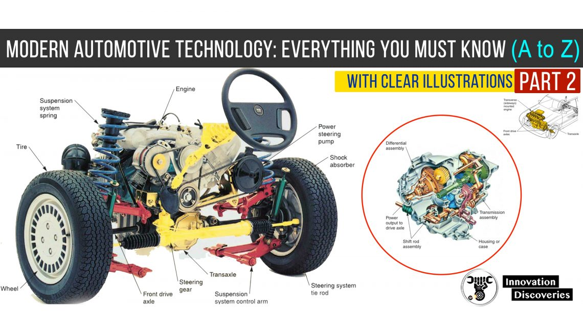 Modern-Automotive-Technology--Everything-You-Must-Know-(A-to-Z)-Part-2