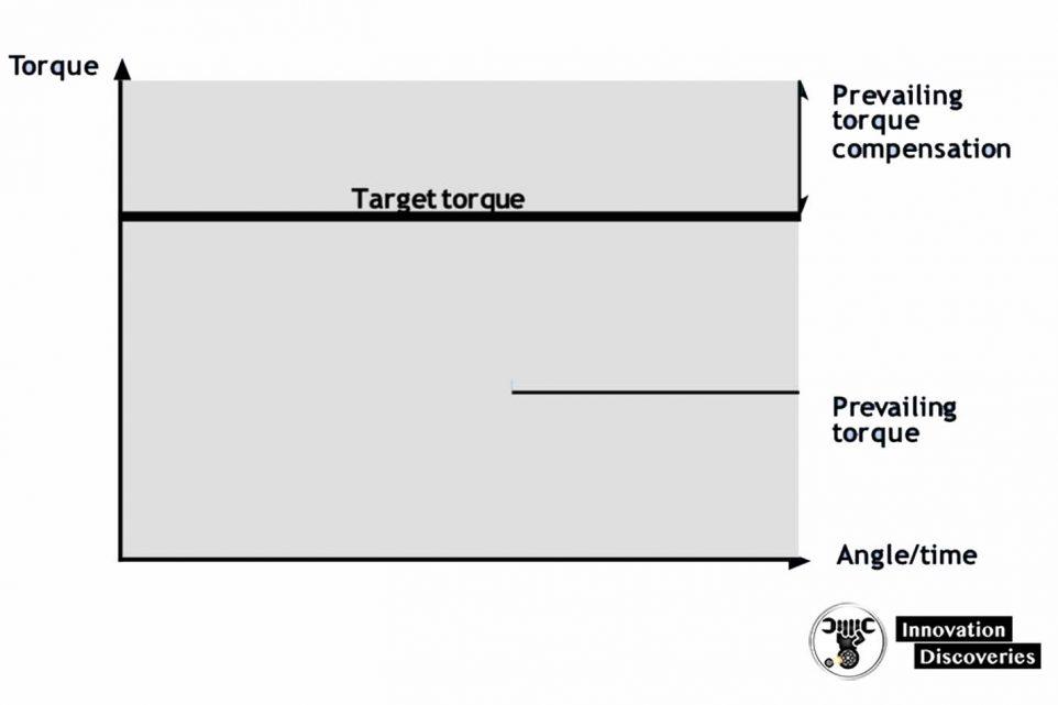 PREVAILING TORQUE