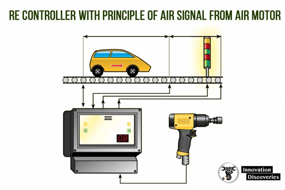 RE controller with principle of air signal from air motor.