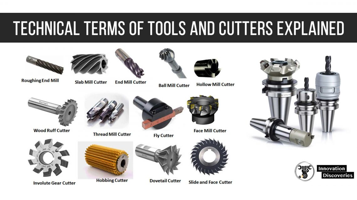 TECHNICAL TERMS OF TOOLS AND CUTTERS EXPLAINED: TECHNICAL BASICS