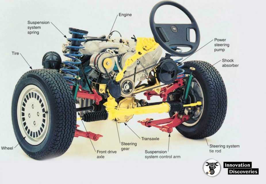 The-suspension-and-steering-systems-mount-on-the-frame. Study the part names