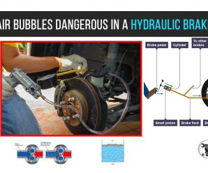 Why are air bubbles dangerous in a hydraulic brake system?