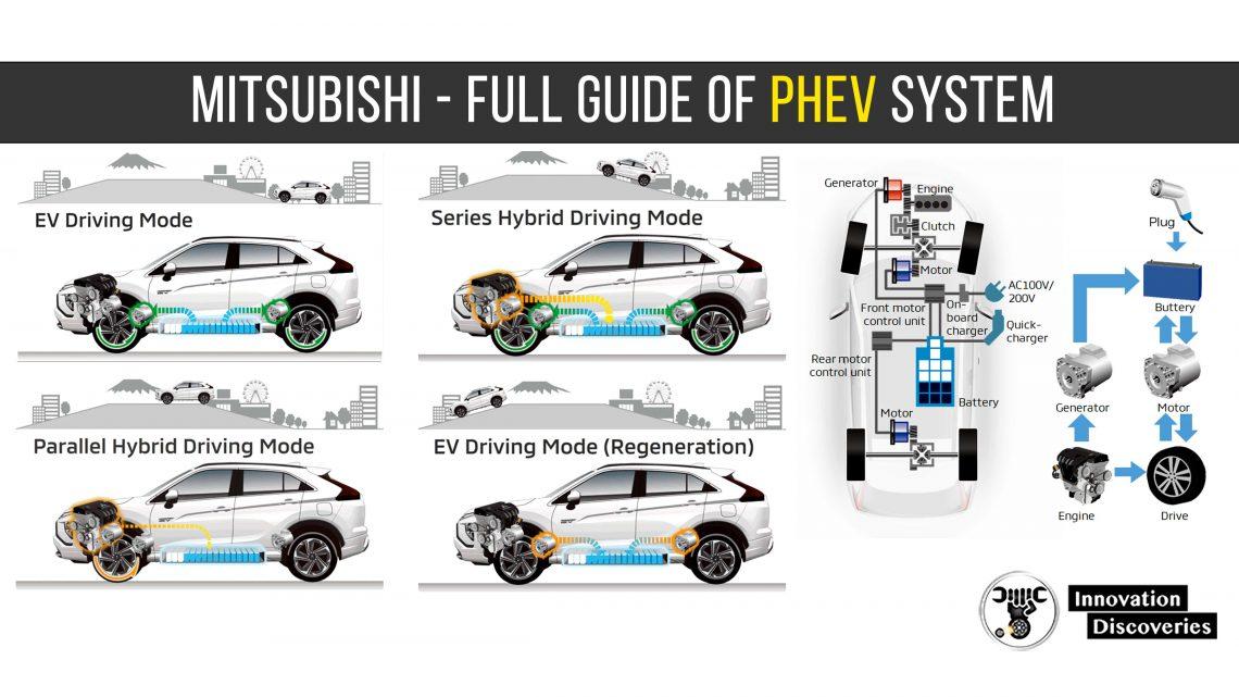MITSUBISHI - Full Guide of PHEV System