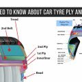 What You Need To Know About Car tire Ply and Ply Ratings