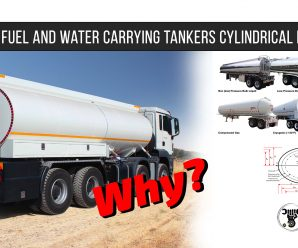 Why are fuel and water carrying tankers cylindrical in shape?