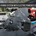 Audi SQ8 – Mild hybrid system with electric powered compressor (EPC)