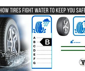 How Tires Fight Water to Keep You Safe
